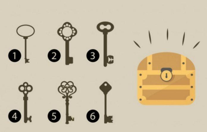 Выберите ключ, и расскройте свою подсознательную личность