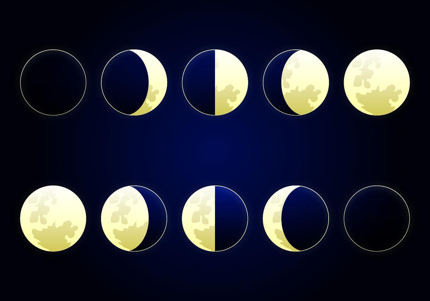Что такое лунный день и фазы луны