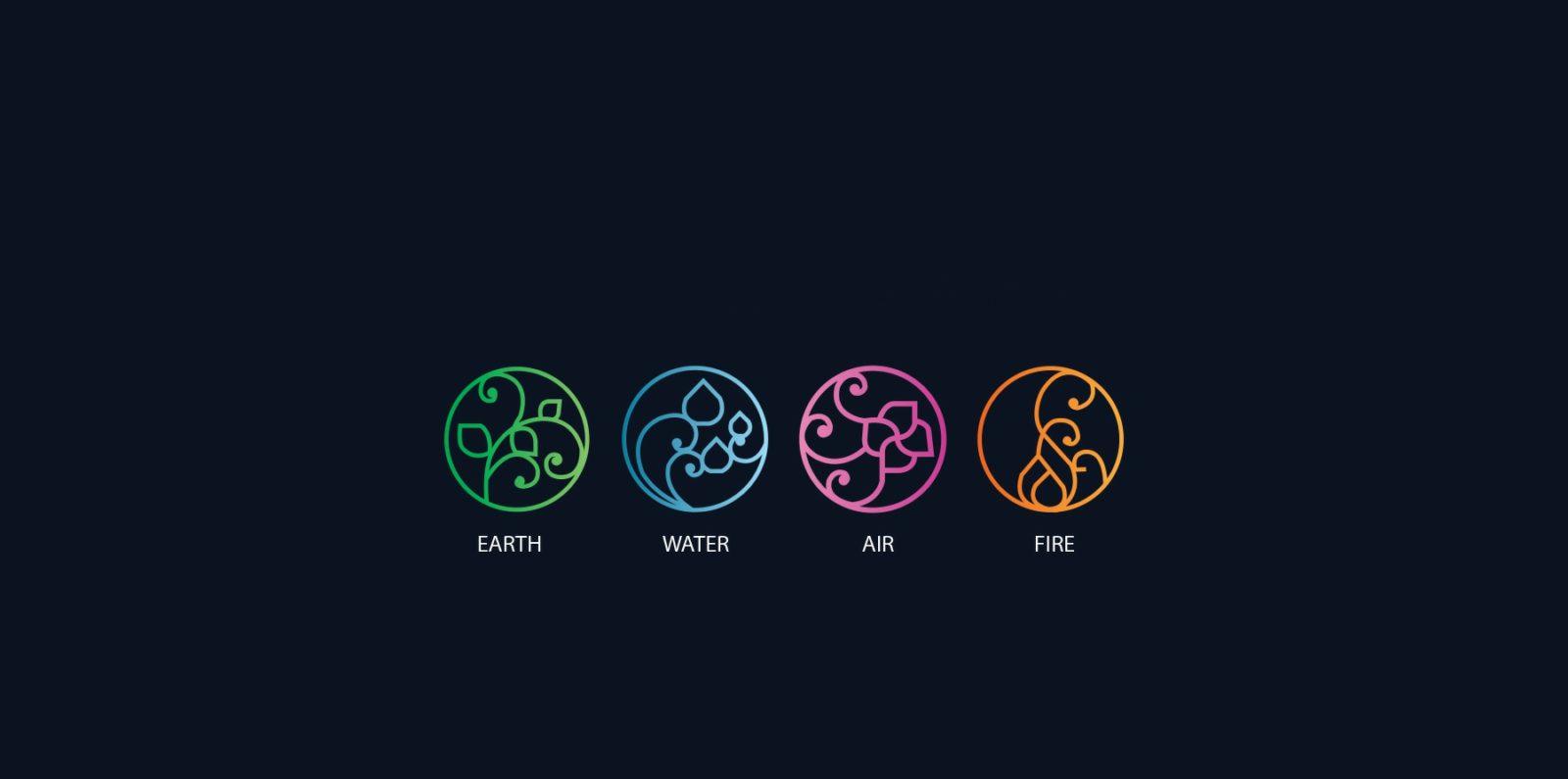 Ваша магия основанная на Знаке Зодиака
